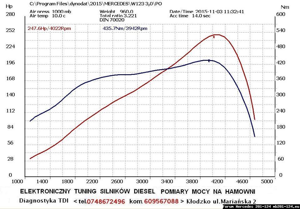 OM 605] turbo modyfikacje  - Forum Mercedes 201-124 Lepsze niż klub!!!